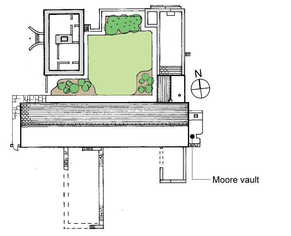 Moore vault 2